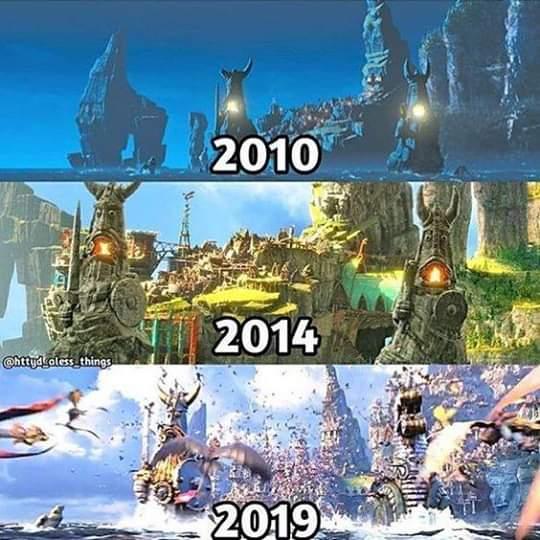 Evolución de berk