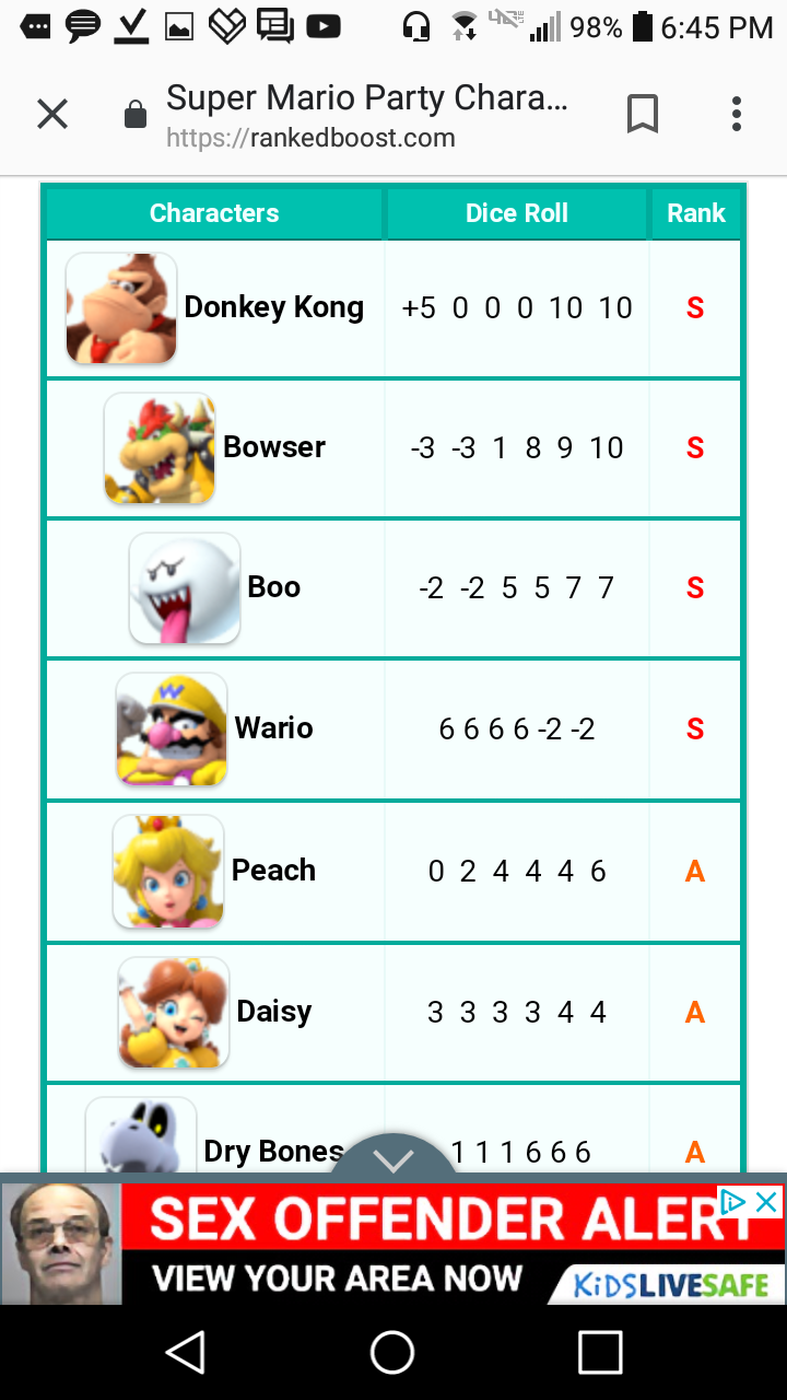 Please... Just let me look at my mario party tier list.