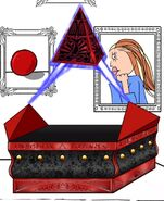 Box of Worlds forming the powers of the red triangle