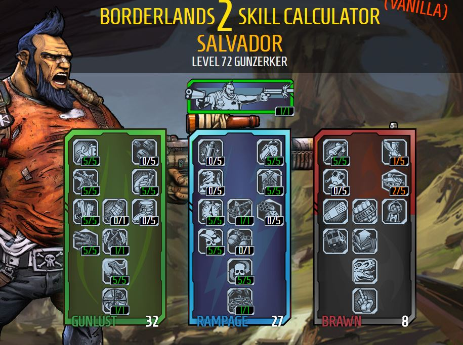 Bl2 skill tree build