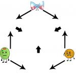 DangerPlusMinus's avatar