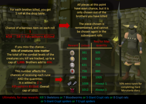 Barrows loot mechanics.png