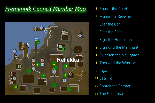 Fremennik Council Member Map.png