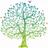Milena13333's avatar
