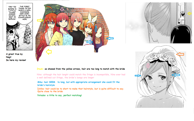 A semi-serious comparison on quituplets and the bride's hairstyle.