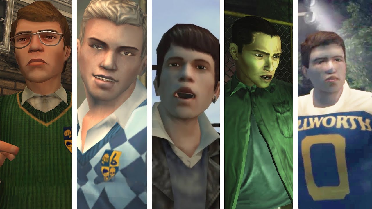 BULLY - Which Clique Is Actually the Strongest??
