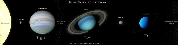 Planet / System Ideas