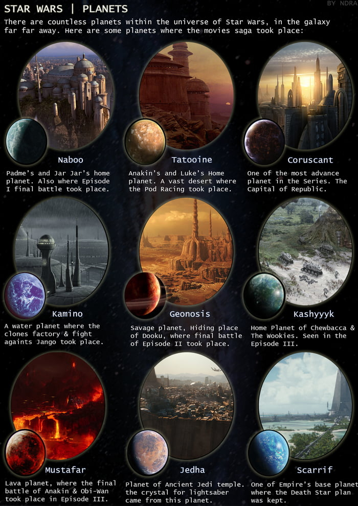 Which of these planets you would best prefer to see in ... on guardians of the galaxy home planet, yoda home planet, luke skywalker home planet,