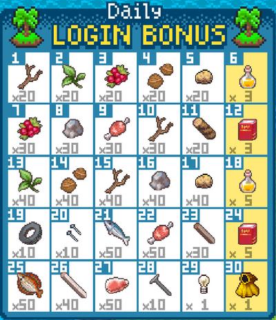 Daily Login Bonus.png