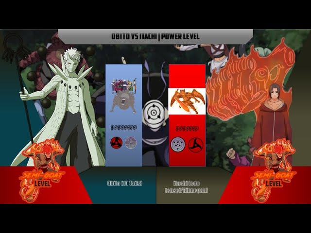 Uchiha Obito Vs Uchiha Itachi  Power Levels |  Naruto/Naruto Shippuden | New Style