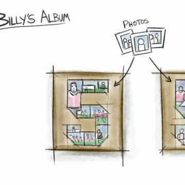 Billy's Album
