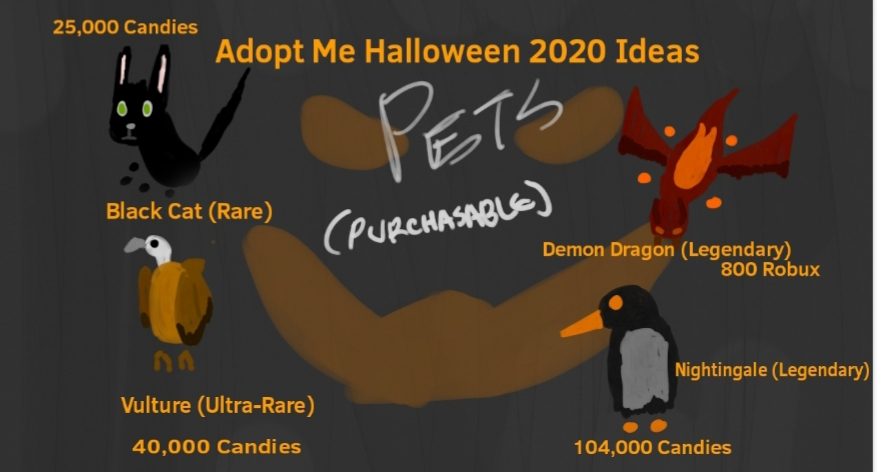Halloween 2020 Close To Me Adopt Me! Halloween 2020 Ideas | Fandom