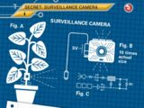 Card 1: Surveillance Camera