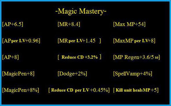 Masteries AP.jpg