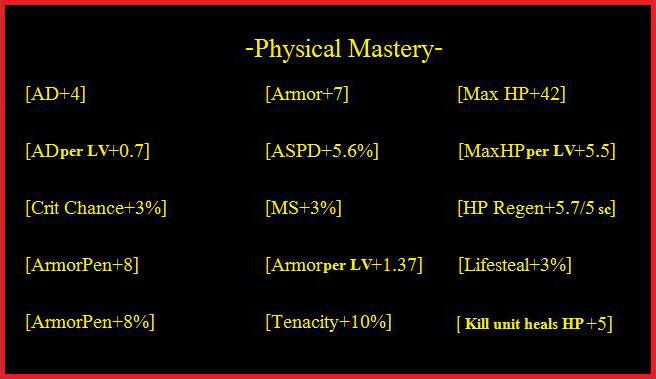Masteries AD.jpg