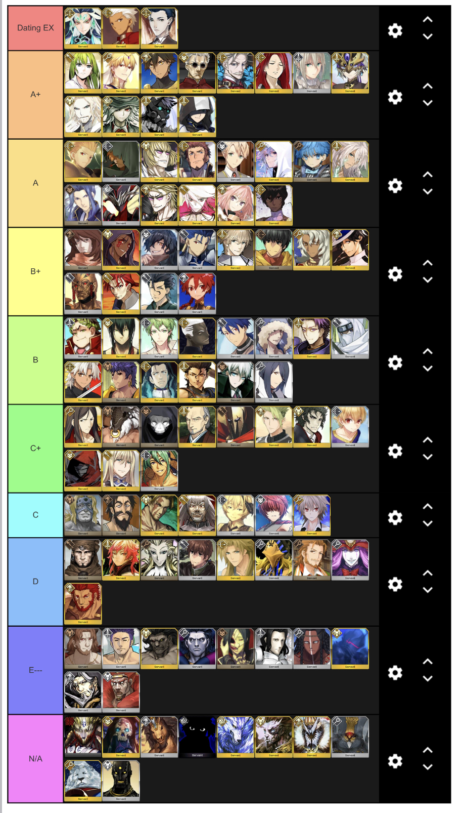 FinoPlay husbando tier list clearly ranking Ceasar so low is