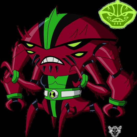 Biomnitrix Unleashed - Four Brains