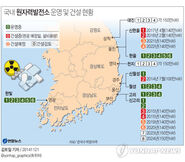 Korea-nuclear-power-plant-plan-dec-2014