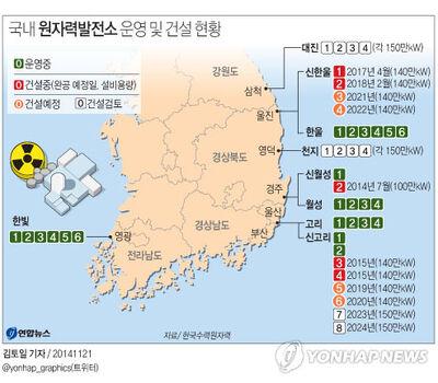 원자력발전소 현황 및 계획(2014년 11월)