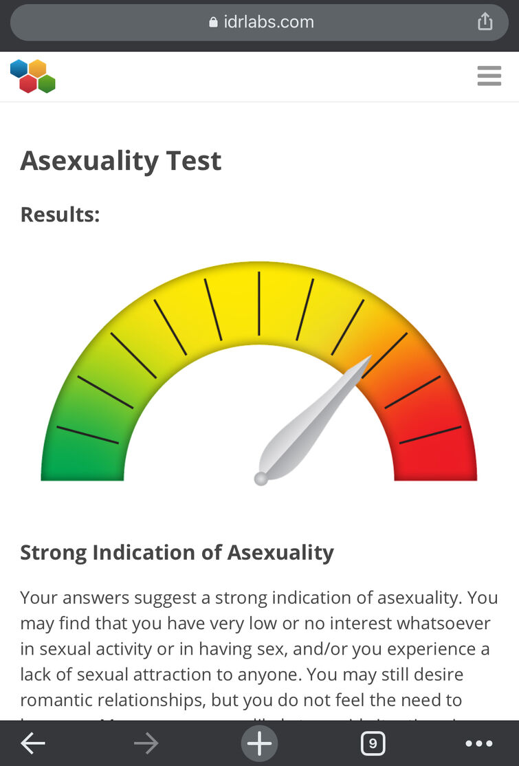 Sexuality spectrum test asexual