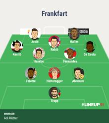 Frankfart Lineup.png