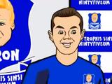 Keane, not Roy Keane