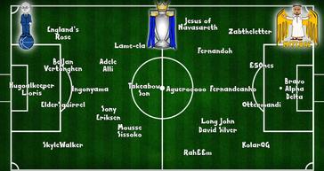 Line Ups Tottenham X City.png