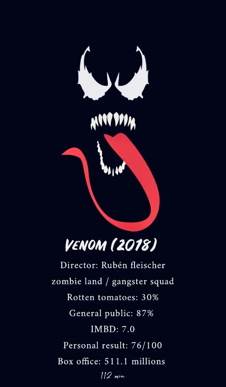 Movie scores for venom 2018