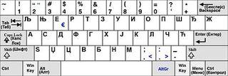 Serbian cyrillic keyboard layout.jpg