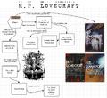 Lovecraft, H.P