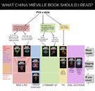 China Mielville