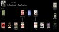 Nabokov Sequence