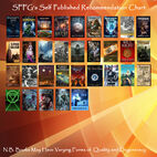 Self Published Recommendation Chart