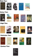 English Poetry Guide