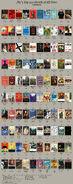 Top novels 2002