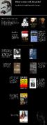 Nietzsche, Where To Start