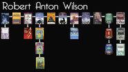 Wilson, Robert Anton