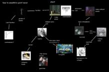 Opn chart