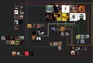 Hip hop essential flow