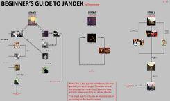 Jandek