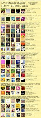 Indieheads 3