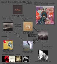 Godspeed Chart