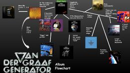 Van Der Graaf Generator Flowchart (1)