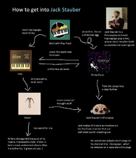 A Guide to Jack Stauber