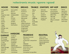 Electronic-genres