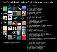 Minimaltechnomicrohouse
