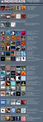 Indieheads 2