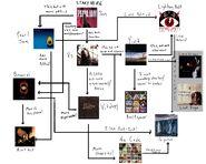 Pearl jam chart