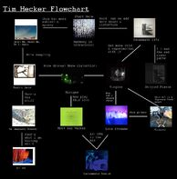 Timhecker2