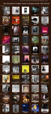 The Complete Guide to Dungeon Synth